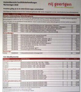 medikamentenpreise stimu ivf holland